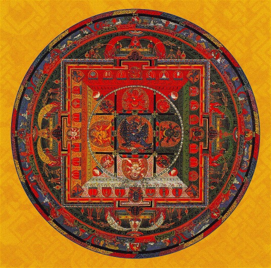 Mandala of Vajrabhairava (detail), 1600-1800, Tibet, Asian Art Museum, San Francisco